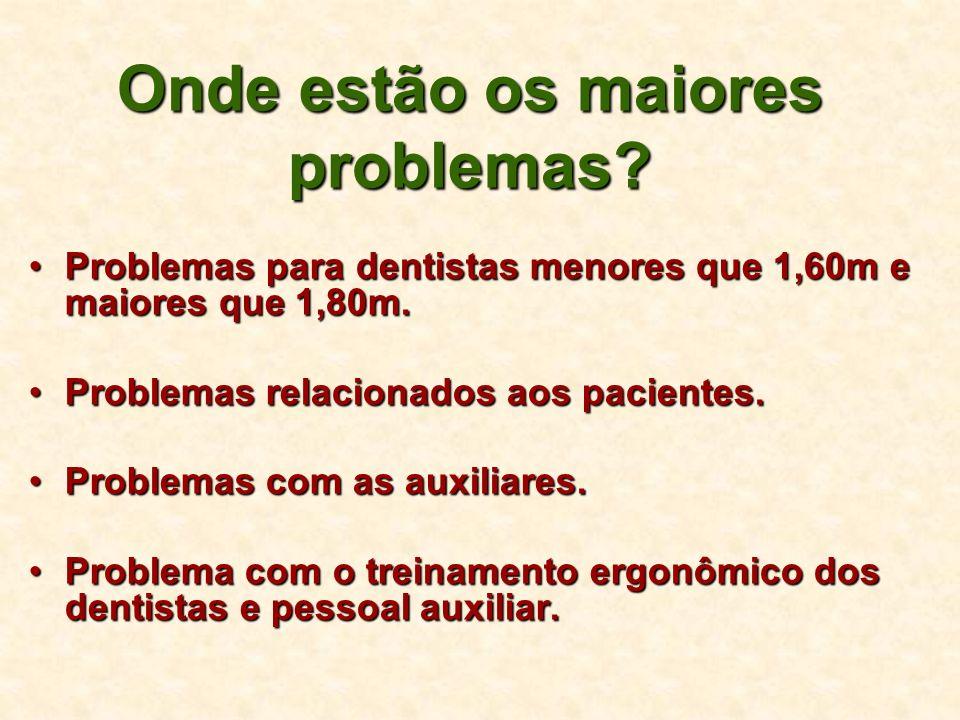 Problemas para dentistas menores que 1,60m e maiores que 1,80m.Problemas para dentistas menores que 1,60m e maiores que 1,80m. Problemas relacionados