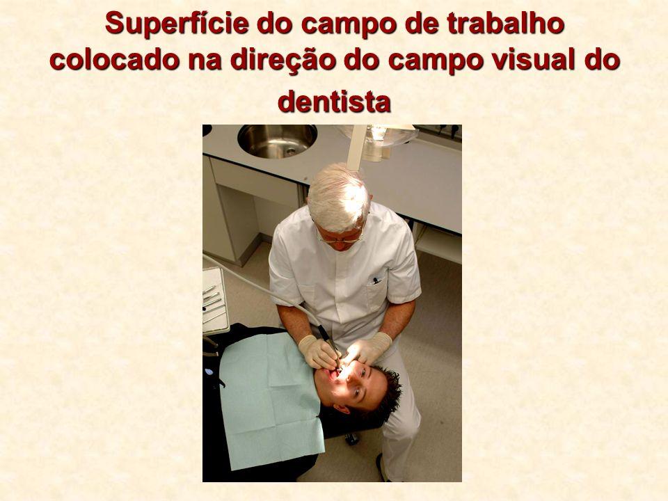 Foto 37 Superfície do campo de trabalho colocado na direção do campo visual do dentista