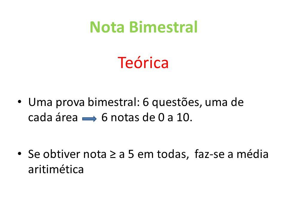 Nota Bimestral Teórica Uma prova bimestral: 6 questões, uma de cada área 6 notas de 0 a 10. Se obtiver nota a 5 em todas, faz-se a média aritimética