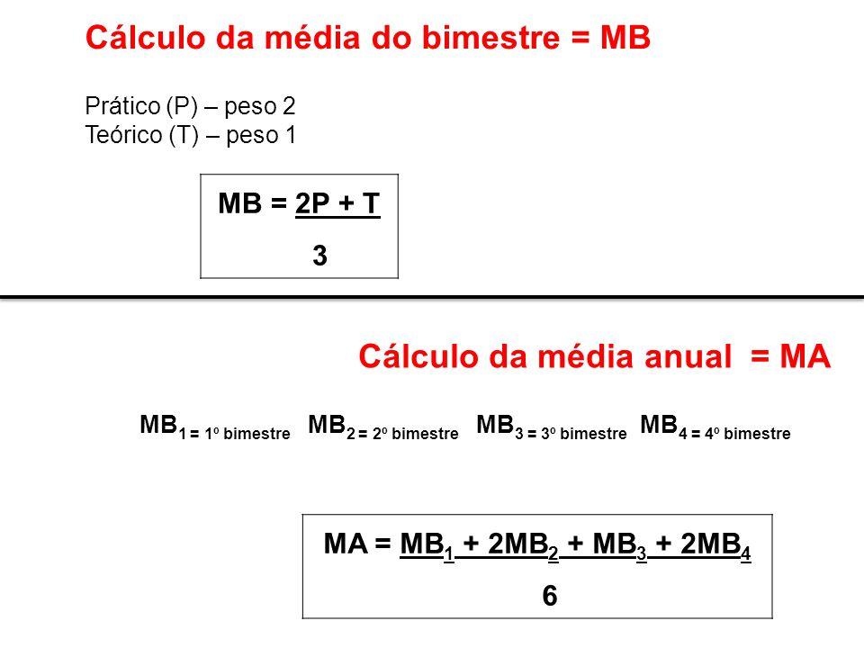 MB = 2P + T 3 MA = MB 1 + 2MB 2 + MB 3 + 2MB 4 6 Cálculo da média do bimestre = MB Prático (P) – peso 2 Teórico (T) – peso 1 Cálculo da média anual = MA MB 1 = 1º bimestre MB 2 = 2º bimestre MB 3 = 3º bimestre MB 4 = 4º bimestre