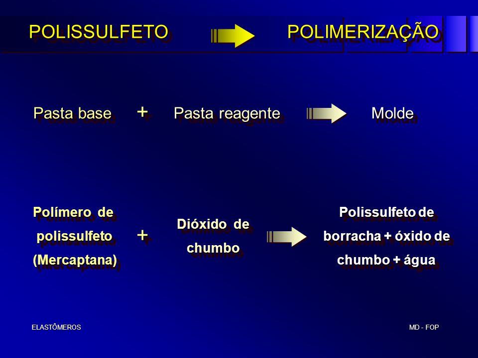 MD - FOP ELASTÔMEROS ELASTÔMEROS POLISSULFETO POLIMERIZAÇÃO Polímero de polissulfeto (Mercaptana) Dióxido de chumbo Polissulfeto de borracha + óxido d
