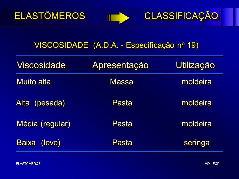 MD - FOP ELASTÔMEROS ELASTÔMEROS ELASTÔMEROS CLASSIFICAÇÃO Muito altaMassamoldeira Muito altaMassamoldeira Alta (pesada) Pastamoldeira Alta (pesada) P