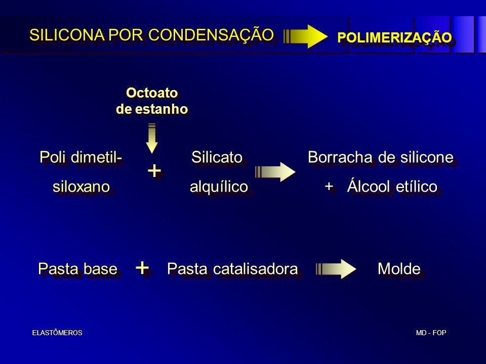 MD - FOP ELASTÔMEROS ELASTÔMEROS Poli dimetil- siloxano Silicato alquílico Borracha de silicone + Álcool etílico ++ Pasta base Pasta base Pasta catali