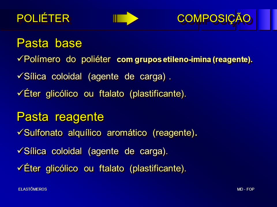 MD - FOP ELASTÔMEROS ELASTÔMEROS POLIÉTER COMPOSIÇÃO Pasta base Pasta reagente Polímero do poliéter com grupos etileno-imina (reagente). Polímero do p