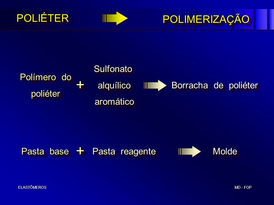 MD - FOP ELASTÔMEROS ELASTÔMEROS Polímero do poliéter Sulfonato alquílico aromático Borracha de poliéter ++ Pasta base Pasta base Pasta reagente Pasta