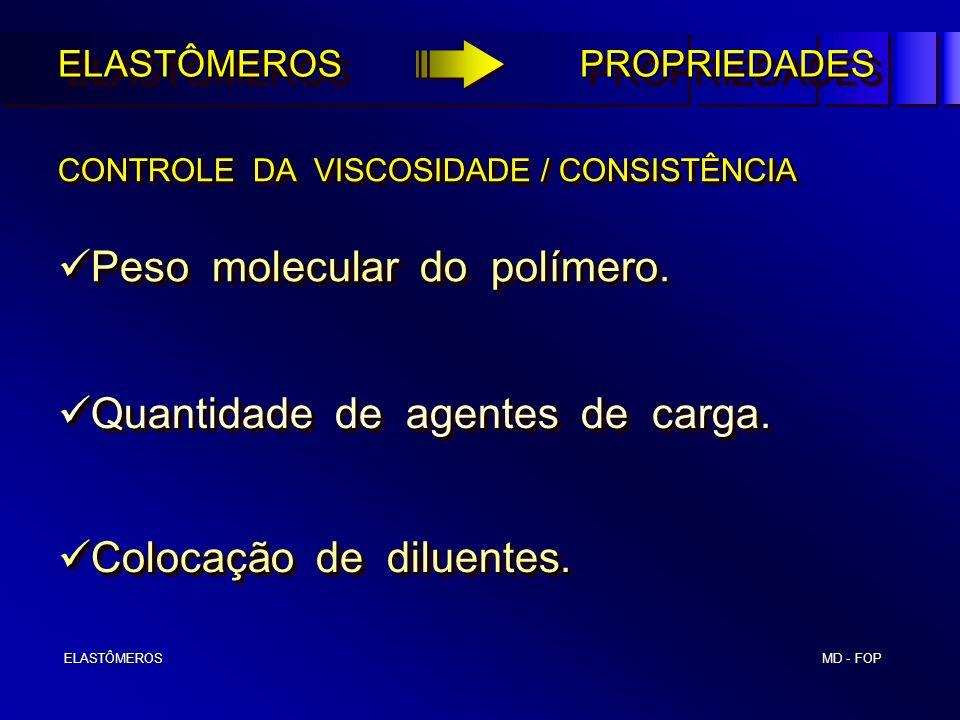 MD - FOP ELASTÔMEROS ELASTÔMEROS CONTROLE DA VISCOSIDADE / CONSISTÊNCIA ELASTÔMEROS PROPRIEDADES Peso molecular do polímero. Peso molecular do polímer