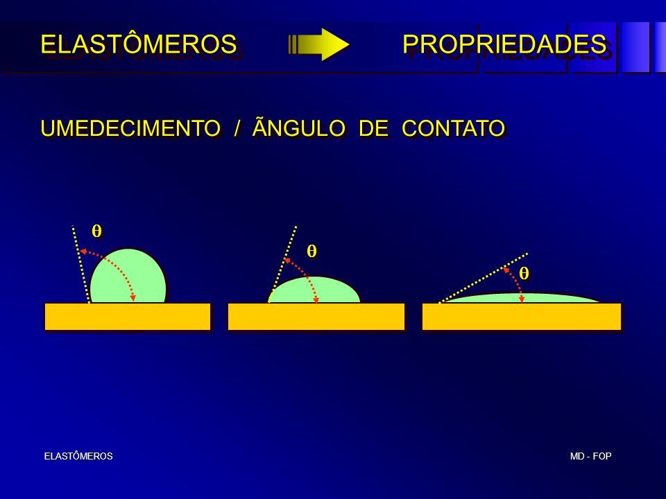 MD - FOP ELASTÔMEROS ELASTÔMEROS UMEDECIMENTO / ÃNGULO DE CONTATO UMEDECIMENTO / ÃNGULO DE CONTATO ELASTÔMEROS PROPRIEDADES