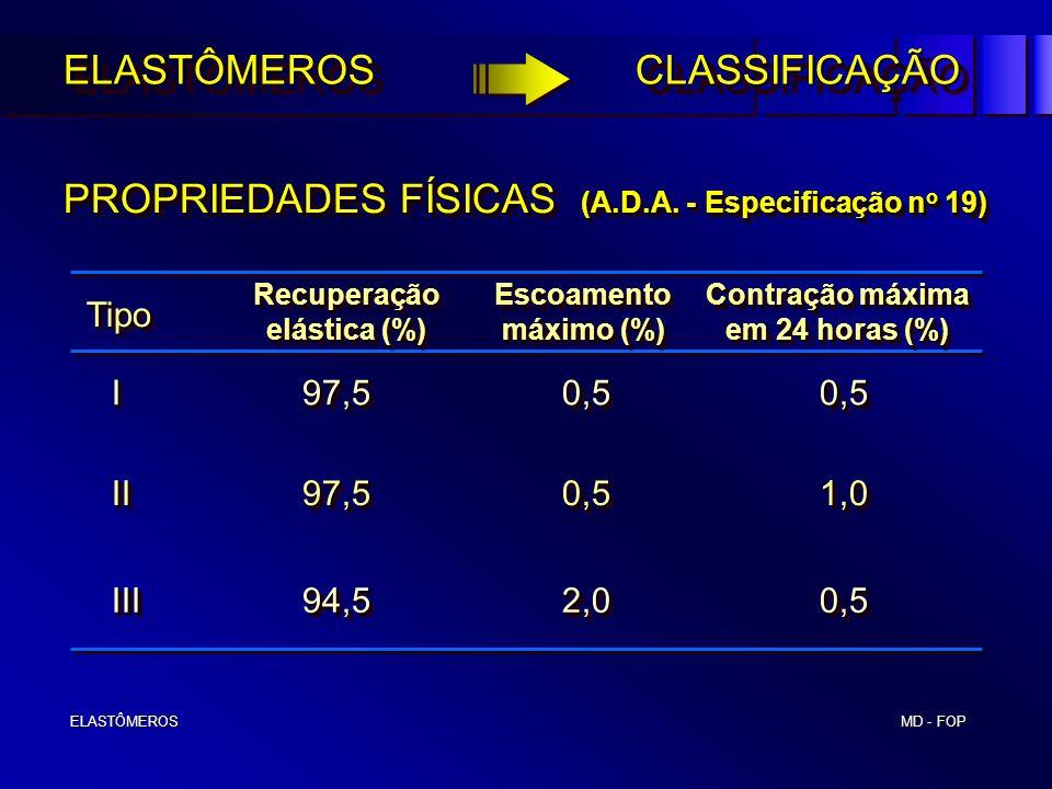 MD - FOP ELASTÔMEROS ELASTÔMEROS ELASTÔMEROS CLASSIFICAÇÃO PROPRIEDADES FÍSICAS (A.D.A. - Especificação n o 19) I 97,5 0,5 0,5 I 97,5 0,5 0,5 Tipo Tip