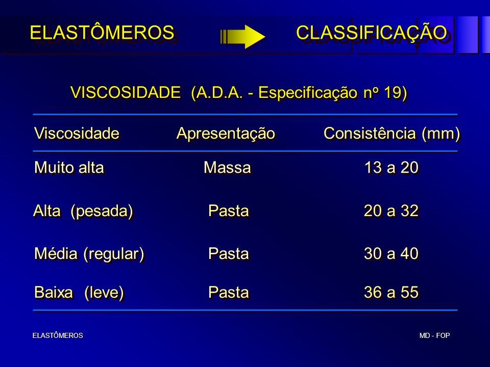 MD - FOP ELASTÔMEROS ELASTÔMEROS ELASTÔMEROS CLASSIFICAÇÃO Muito alta Massa 13 a 20 Muito alta Massa 13 a 20 Alta (pesada) Pasta 20 a 32 Alta (pesada)