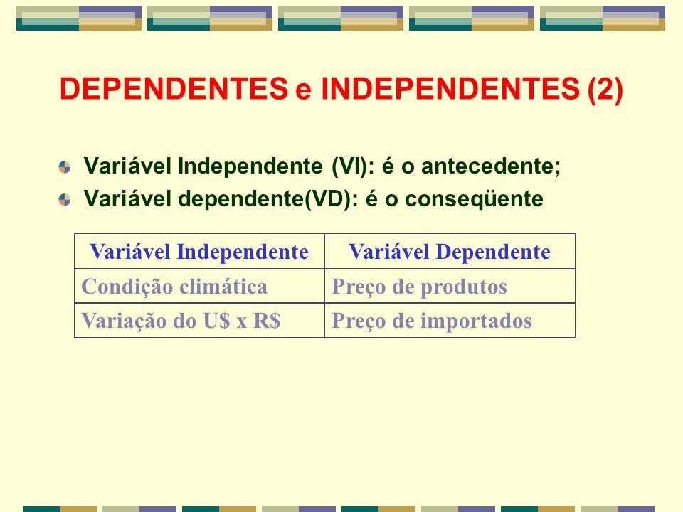 DEPENDENTES e INDEPENDENTES (2) Variável Independente (VI): é o antecedente; Variável dependente(VD): é o conseqüente Variável IndependenteVariável De