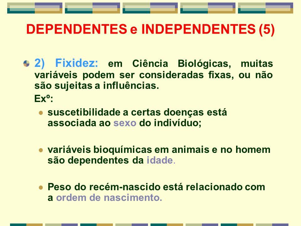 DEPENDENTES e INDEPENDENTES (5) 2) Fixidez: em Ciência Biológicas, muitas variáveis podem ser consideradas fixas, ou não são sujeitas a influências. E