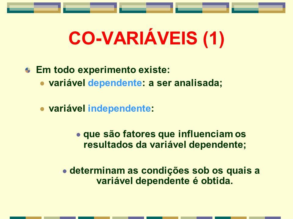 CO-VARIÁVEIS (1) Em todo experimento existe: variável dependente: a ser analisada; variável independente: que são fatores que influenciam os resultado