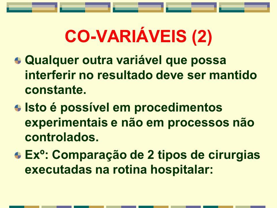 CO-VARIÁVEIS (2) Qualquer outra variável que possa interferir no resultado deve ser mantido constante. Isto é possível em procedimentos experimentais