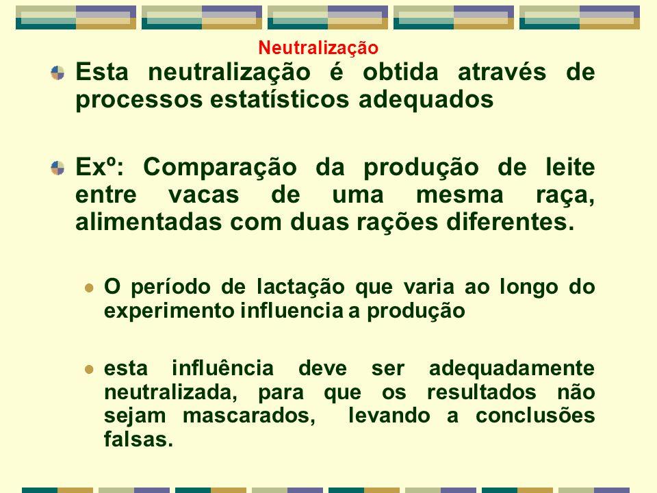 Esta neutralização é obtida através de processos estatísticos adequados Exº: Comparação da produção de leite entre vacas de uma mesma raça, alimentada
