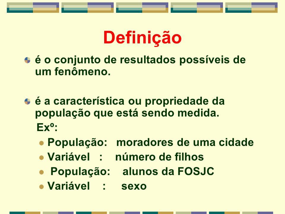 Definição é o conjunto de resultados possíveis de um fenômeno. é a característica ou propriedade da população que está sendo medida. Exº: População: m