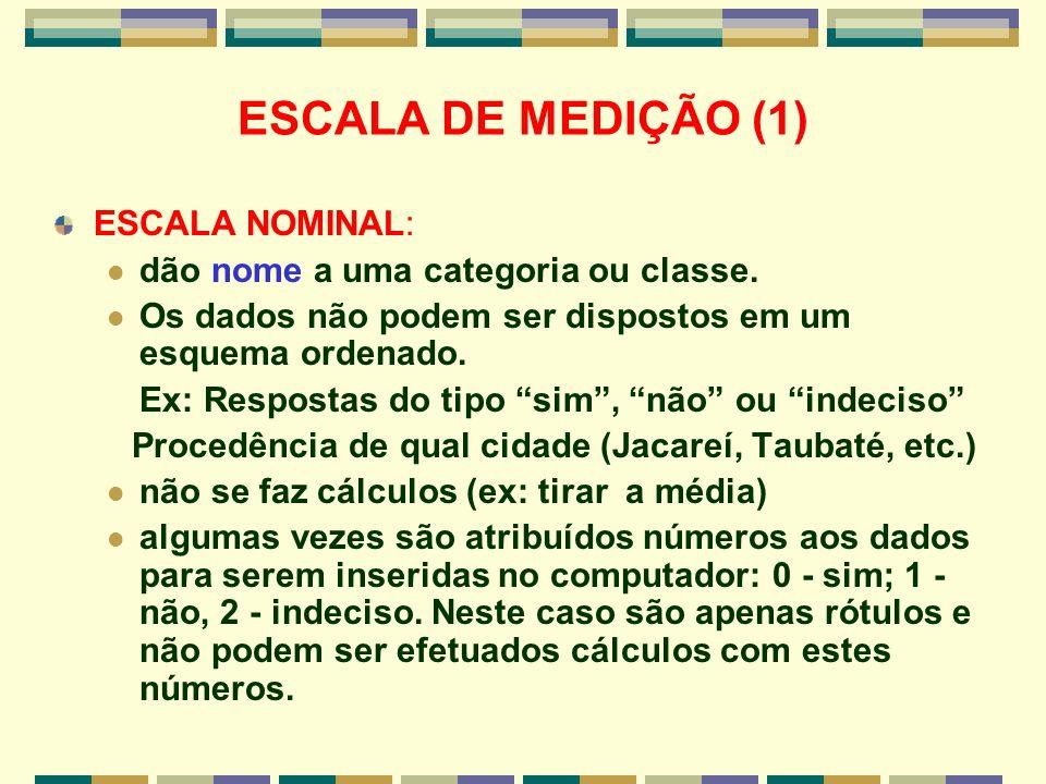 ESCALA DE MEDIÇÃO (1) ESCALA NOMINAL: dão nome a uma categoria ou classe. Os dados não podem ser dispostos em um esquema ordenado. Ex: Respostas do ti