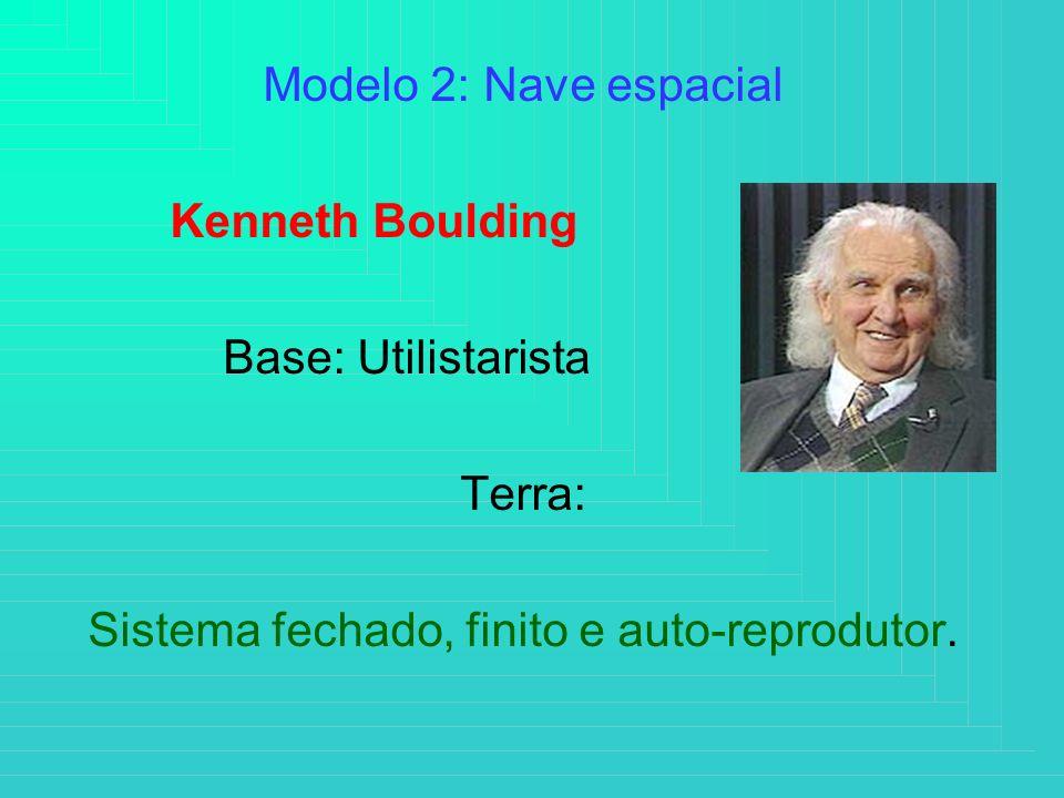 Modelo 2: Nave espacial Kenneth Boulding Base: Utilistarista Terra: Sistema fechado, finito e auto-reprodutor.