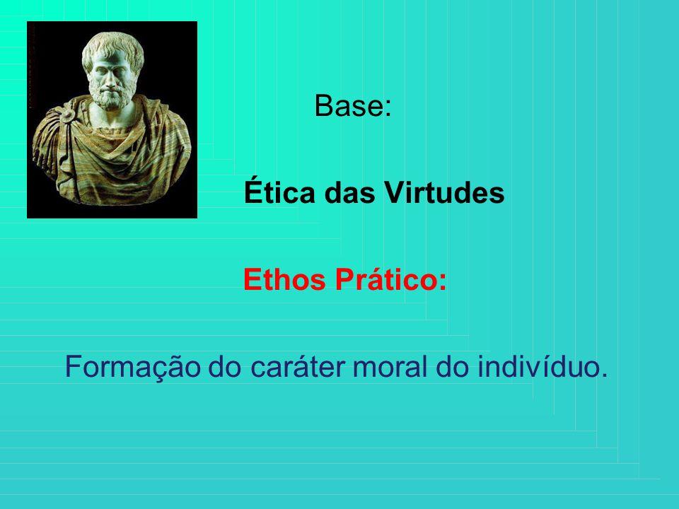 Base: Ética das Virtudes Ethos Prático: Formação do caráter moral do indivíduo.