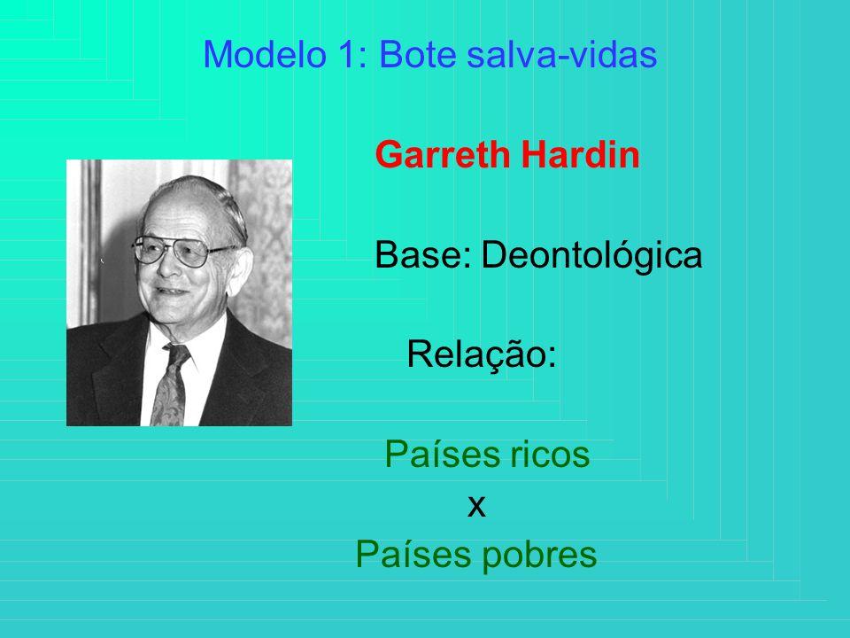 Modelo 1: Bote salva-vidas Garreth Hardin Base: Deontológica Relação: Países ricos x Países pobres