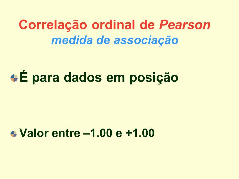 Correlação ordinal de Pearson medida de associação É para dados em posição Valor entre –1.00 e +1.00