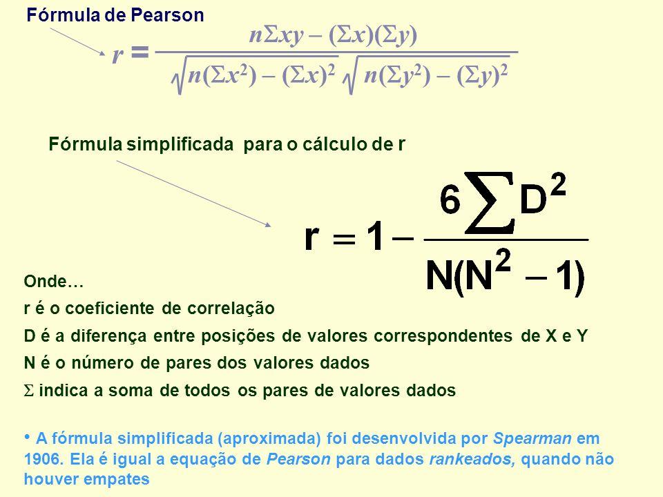Fórmula simplificada para o cálculo de r Onde… r é o coeficiente de correlação D é a diferença entre posições de valores correspondentes de X e Y N é