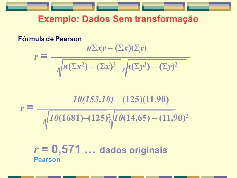 Exemplo: Dados Sem transformação 10(153,10) – (125)(11.90) 10(1681)–(125) 2 10(14,65) – (11,90) 2 r = n xy – ( x)( y) n( x 2 ) – ( x) 2 n( y 2 ) – ( y