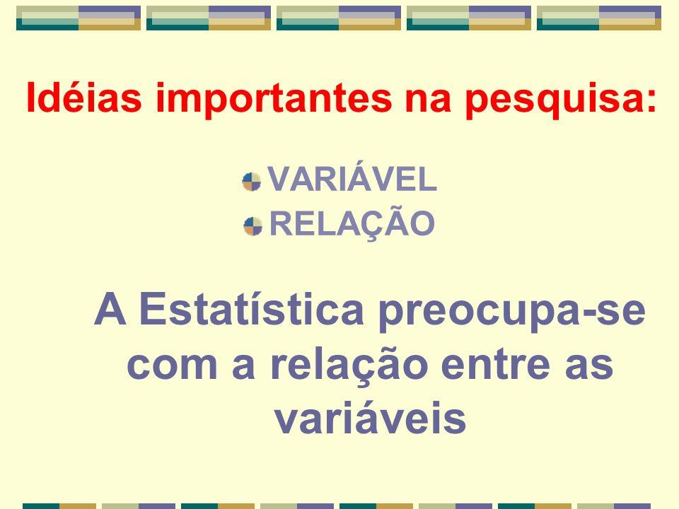 Idéias importantes na pesquisa: VARIÁVEL RELAÇÃO A Estatística preocupa-se com a relação entre as variáveis
