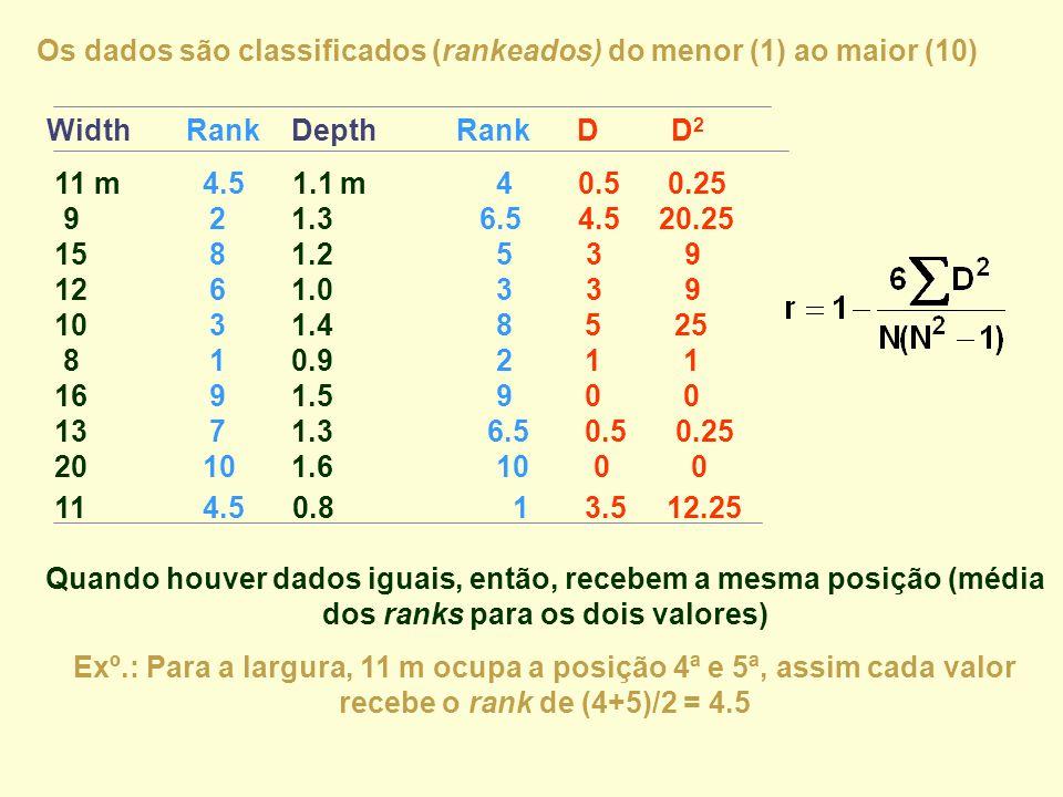 Width Rank Depth Rank D D 2 11 m 4.5 1.1 m 4 0.5 0.25 9 2 1.3 6.5 4.5 20.25 15 8 1.2 5 3 9 12 6 1.0 3 3 9 10 3 1.4 8 5 25 8 1 0.9 2 1 1 16 9 1.5 9 0 0