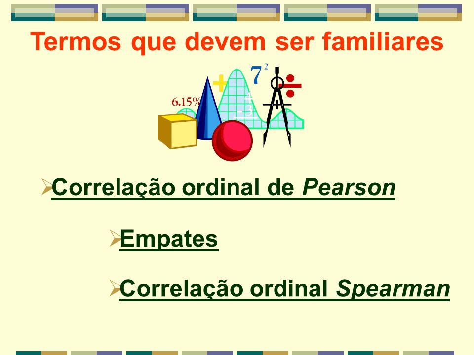 Correlação ordinal de Pearson Termos que devem ser familiares Empates Correlação ordinal Spearman
