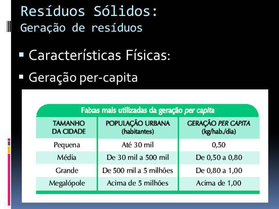 Resíduos Sólidos: Geração de resíduos Características Físicas: Geração per-capita