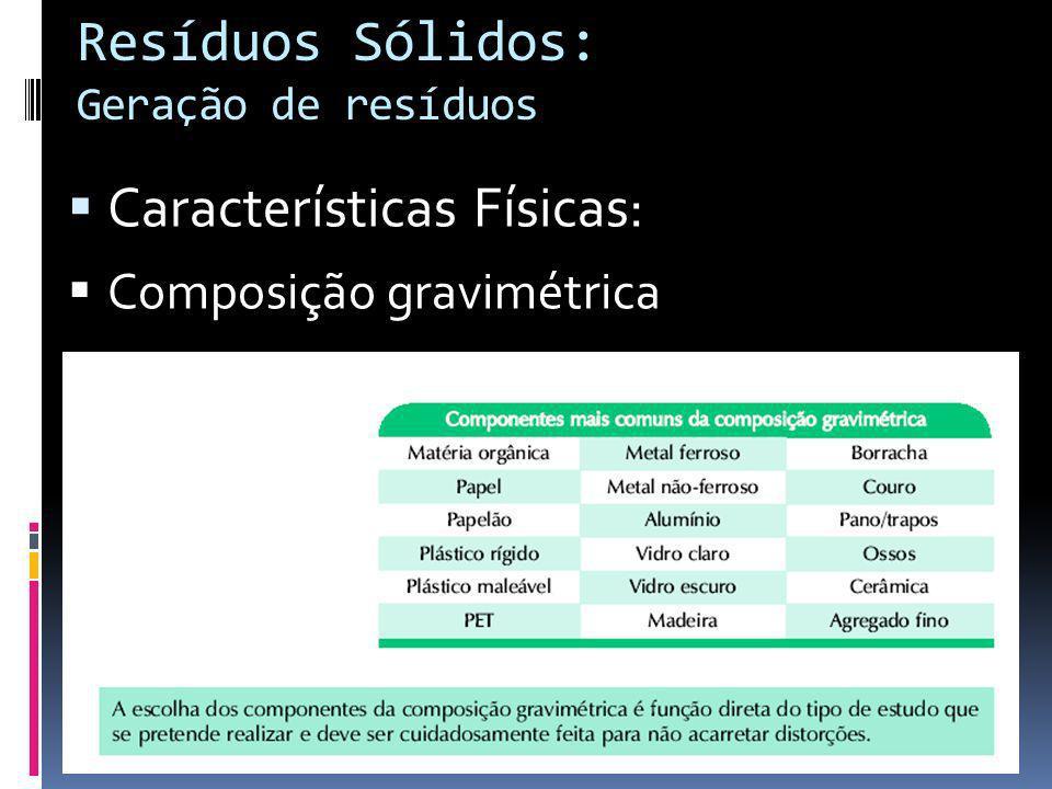 Resíduos Sólidos: Geração de resíduos Características Físicas: Composição gravimétrica
