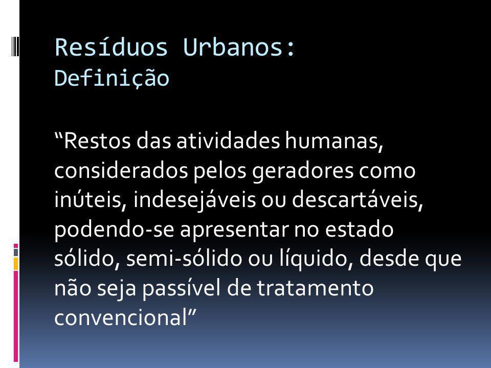 Resíduos Urbanos: Definição Restos das atividades humanas, considerados pelos geradores como inúteis, indesejáveis ou descartáveis, podendo-se apresen