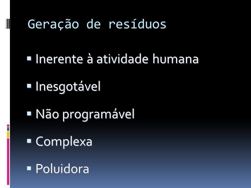 Geração de resíduos Inerente à atividade humana Inerente à atividade humana Inesgotável Inesgotável Não programável Não programável Complexa Complexa