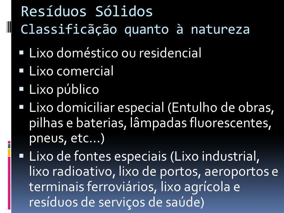 Resíduos Sólidos Classificãção quanto à natureza Lixo doméstico ou residencial Lixo comercial Lixo público Lixo domiciliar especial (Entulho de obras,