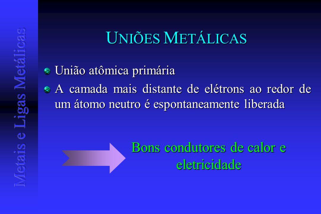 U NIÕES M ETÁLICAS União atômica primária A camada mais distante de elétrons ao redor de um átomo neutro é espontaneamente liberada Bons condutores de