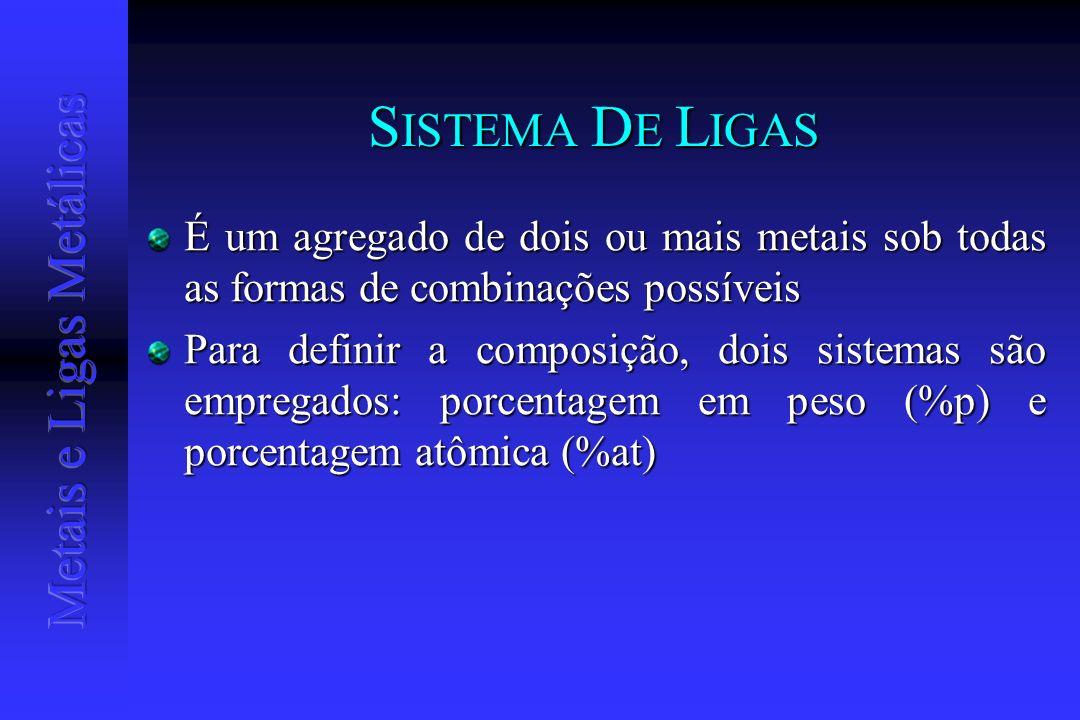 S ISTEMA D E L IGAS É um agregado de dois ou mais metais sob todas as formas de combinações possíveis Para definir a composição, dois sistemas são emp