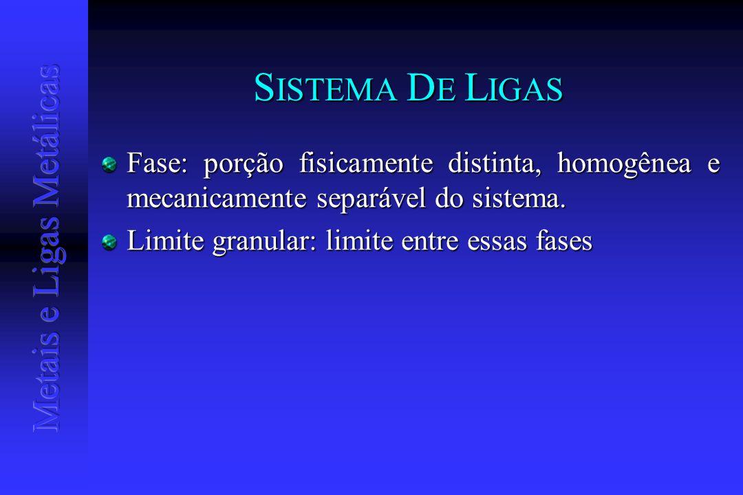 S ISTEMA D E L IGAS Fase: porção fisicamente distinta, homogênea e mecanicamente separável do sistema. Limite granular: limite entre essas fases