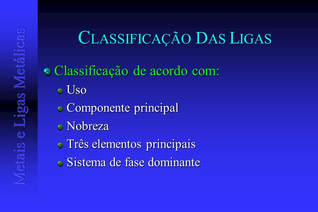 C LASSIFICAÇÃO D AS L IGAS Classificação de acordo com: Uso Componente principal Nobreza Três elementos principais Sistema de fase dominante