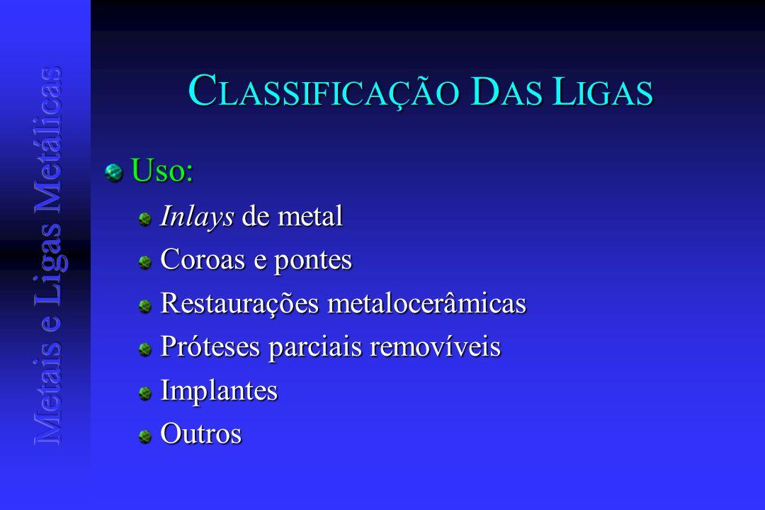 C LASSIFICAÇÃO D AS L IGAS Uso: Inlays de metal Coroas e pontes Restaurações metalocerâmicas Próteses parciais removíveis ImplantesOutros