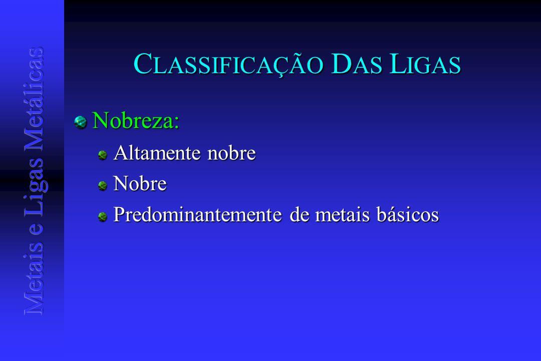C LASSIFICAÇÃO D AS L IGAS Nobreza: Altamente nobre Nobre Predominantemente de metais básicos
