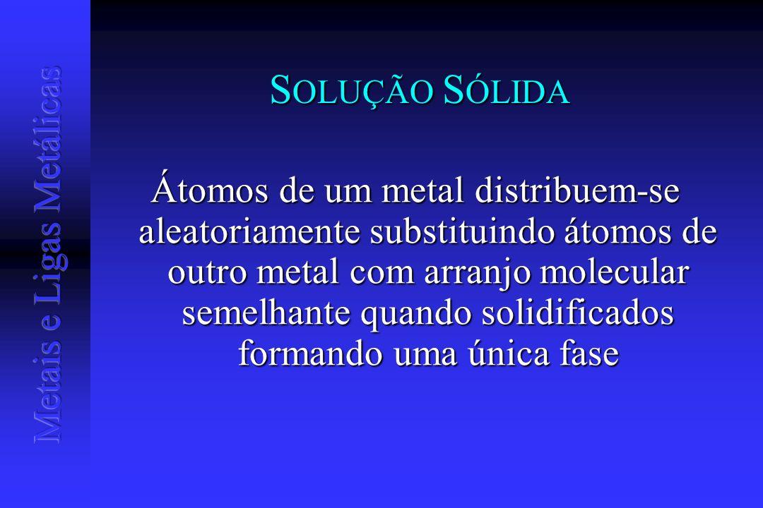 S OLUÇÃO S ÓLIDA Átomos de um metal distribuem-se aleatoriamente substituindo átomos de outro metal com arranjo molecular semelhante quando solidifica