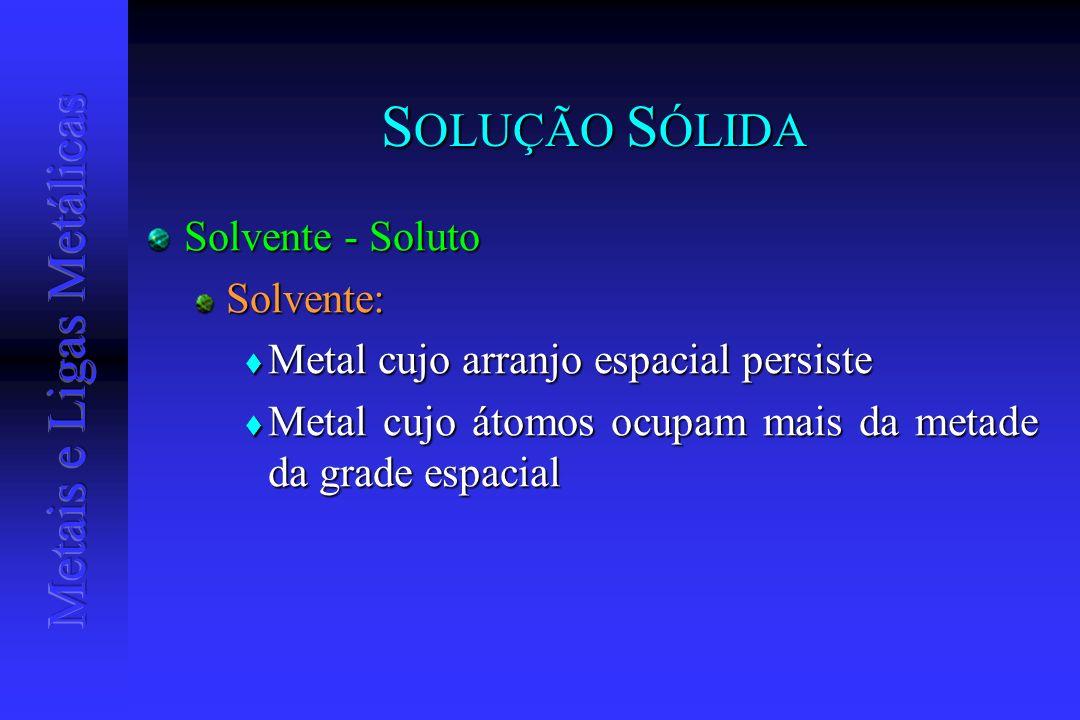 S OLUÇÃO S ÓLIDA Solvente - Soluto Solvente: Metal cujo arranjo espacial persiste Metal cujo arranjo espacial persiste Metal cujo átomos ocupam mais d
