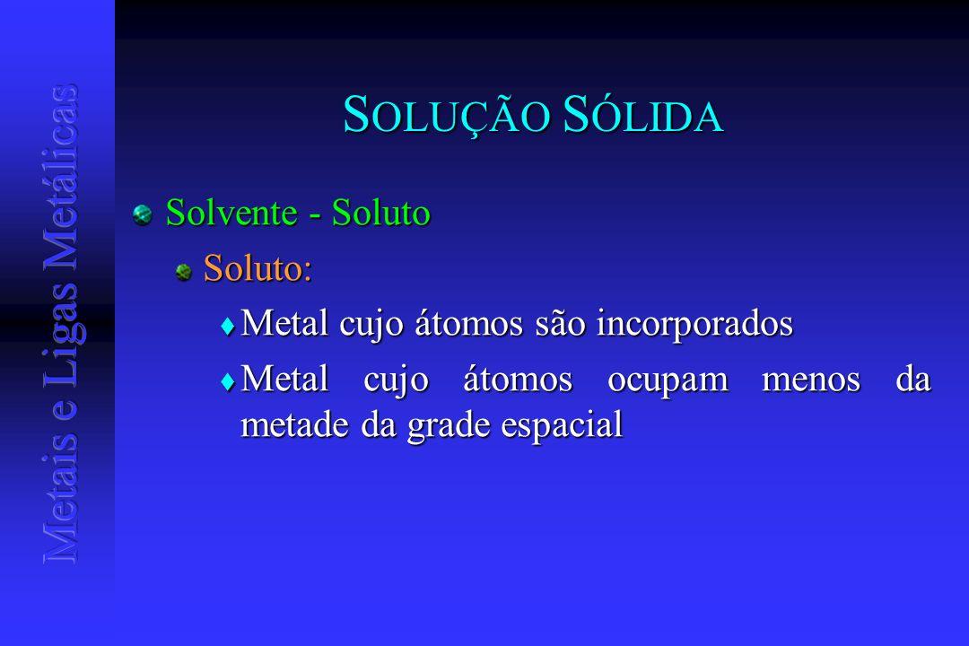S OLUÇÃO S ÓLIDA Solvente - Soluto Soluto: Metal cujo átomos são incorporados Metal cujo átomos são incorporados Metal cujo átomos ocupam menos da met