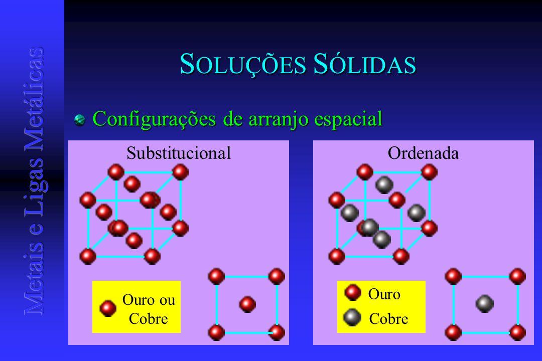 S OLUÇÕES S ÓLIDAS Configurações de arranjo espacial Substitucional Ouro ou Cobre Ordenada Ouro Cobre