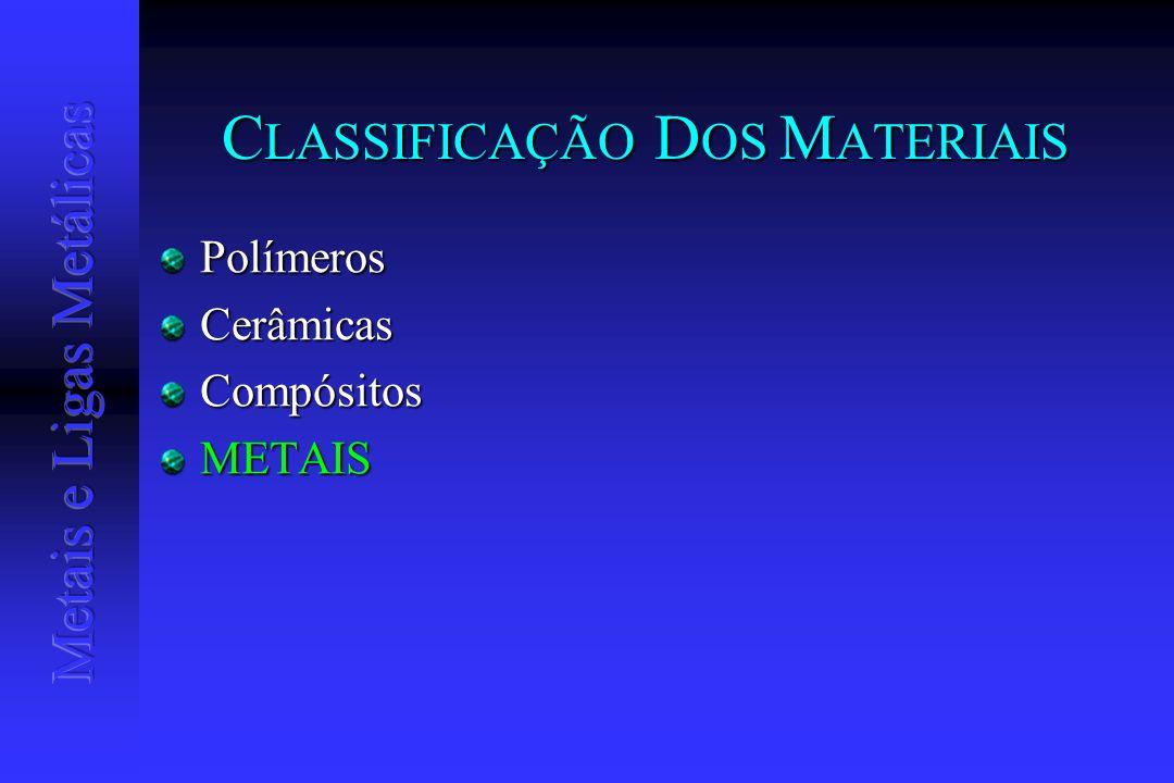 C LASSIFICAÇÃO D OS M ATERIAIS PolímerosCerâmicasCompósitosMETAIS