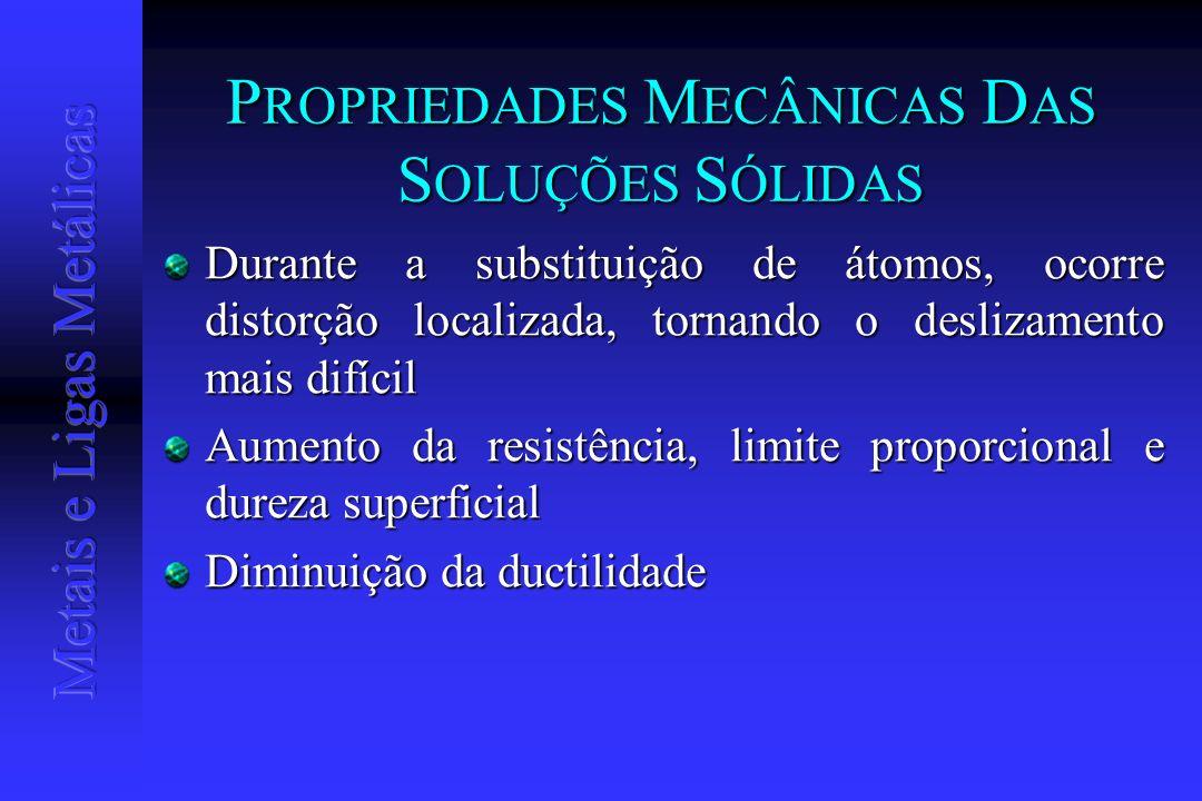 P ROPRIEDADES M ECÂNICAS D AS S OLUÇÕES S ÓLIDAS Durante a substituição de átomos, ocorre distorção localizada, tornando o deslizamento mais difícil A