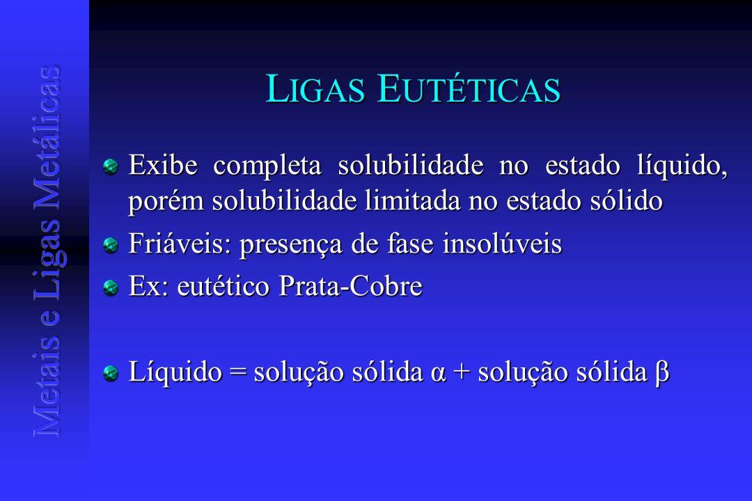 L IGAS E UTÉTICAS Exibe completa solubilidade no estado líquido, porém solubilidade limitada no estado sólido Friáveis: presença de fase insolúveis Ex