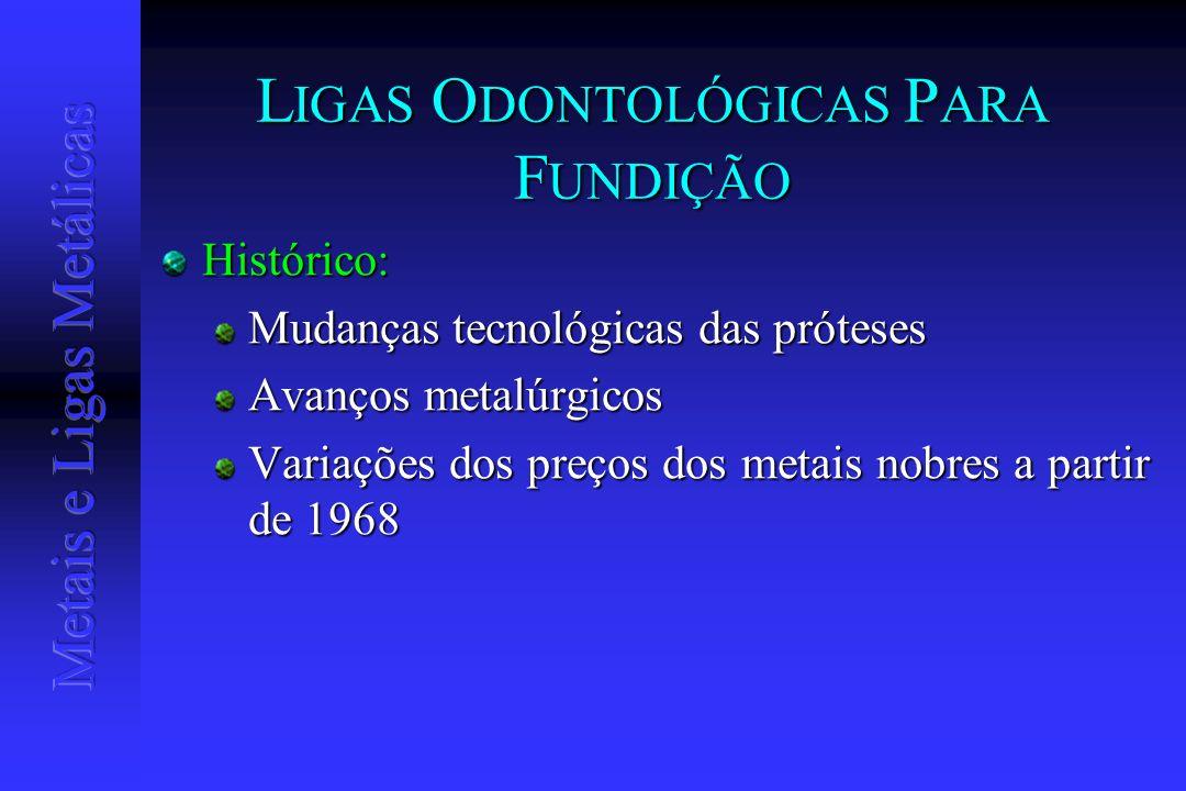 L IGAS O DONTOLÓGICAS P ARA F UNDIÇÃO Histórico: Mudanças tecnológicas das próteses Avanços metalúrgicos Variações dos preços dos metais nobres a part