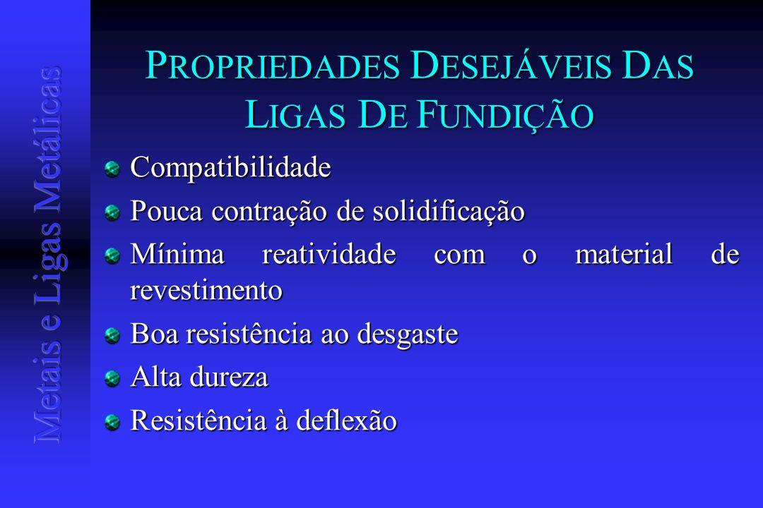 P ROPRIEDADES D ESEJÁVEIS D AS L IGAS D E F UNDIÇÃO Compatibilidade Pouca contração de solidificação Mínima reatividade com o material de revestimento