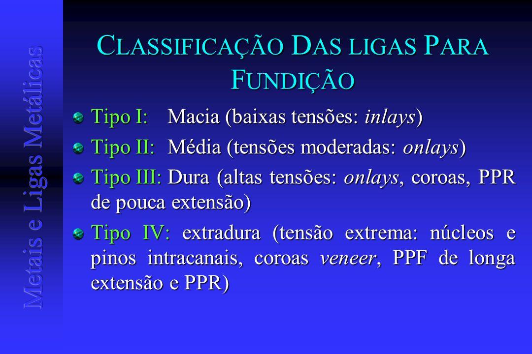 C LASSIFICAÇÃO D AS LIGAS P ARA F UNDIÇÃO Tipo I:Macia (baixas tensões: inlays) Tipo II:Média (tensões moderadas: onlays) Tipo III:Dura (altas tensões